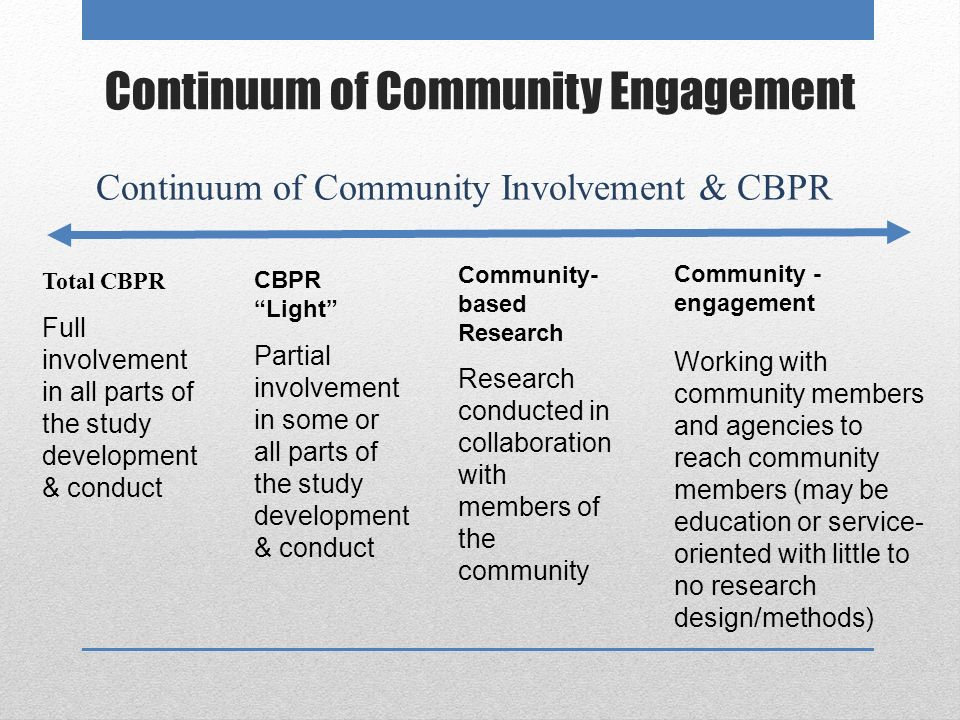 "Image of a slideshow slide, titled ""Continuum of Community Engagement"". There is a blue line with arrows on either side indicating a range, the range is referred to as the ""Continuum of Community Involvement & CBPR."" On the far left is ""Total CBPR"", defined as ""full involvement in all parts of the study development & conduct."" One to the right is 'CBPR ""Light""' defined as ""partial involvement in some or all parts of the study development & conduct."" The next to the right is ""Community-based Research"" defined as ""research conducted in collaboration with members of the community."" The last to the far right is ""Community engagement"" defined as ""working with community members and agencies to reach community members (may be education or service-oriented with little to no research design/methods)."""