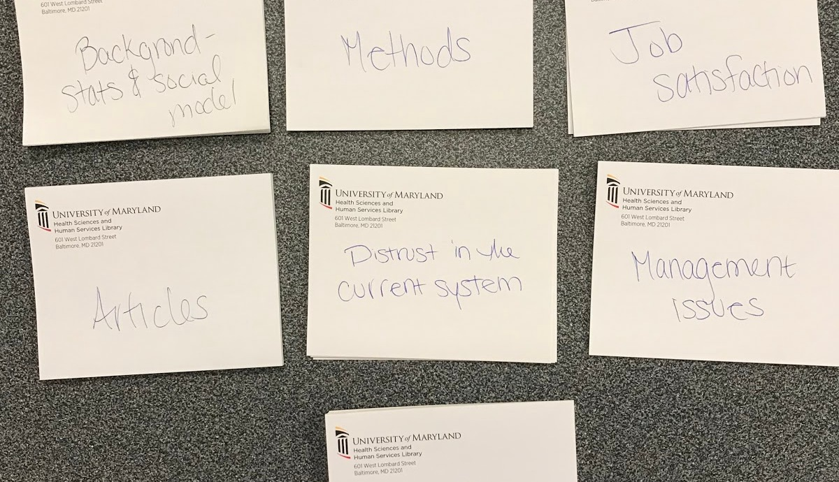 A picture of seven piles of notecards covering the following topics: Background stats and social model; methods; job satisfaction; articles; distrust in the current system; management issues; lack of research